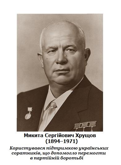 Хрущов Никита Сергеевич