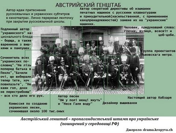 Австрійський генштаб - творець української мови