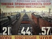 Стан промисловості УРСР на початку 1950-х рр. * Минуле та теперішнє